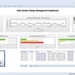 Cabling en energy management, DCIM